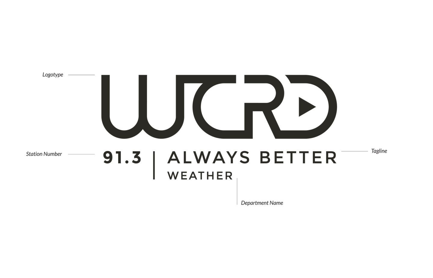 Components of the WCRD logo lockups