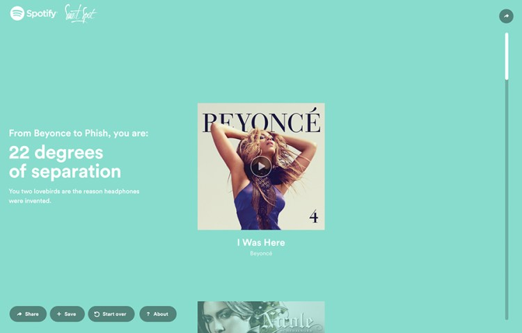 A image split down the middle showing that, on the left side, the user has selected Beyonce as their favorite artist and, on the right side, the user has selected Phish as their partner's favorite artist.
