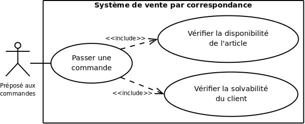COURS UML LAURENT AUDIBERT PDF