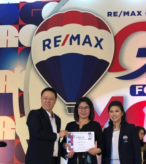 rising star re/max indonesia 2029