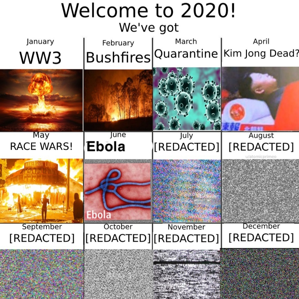 Welcome to 2020