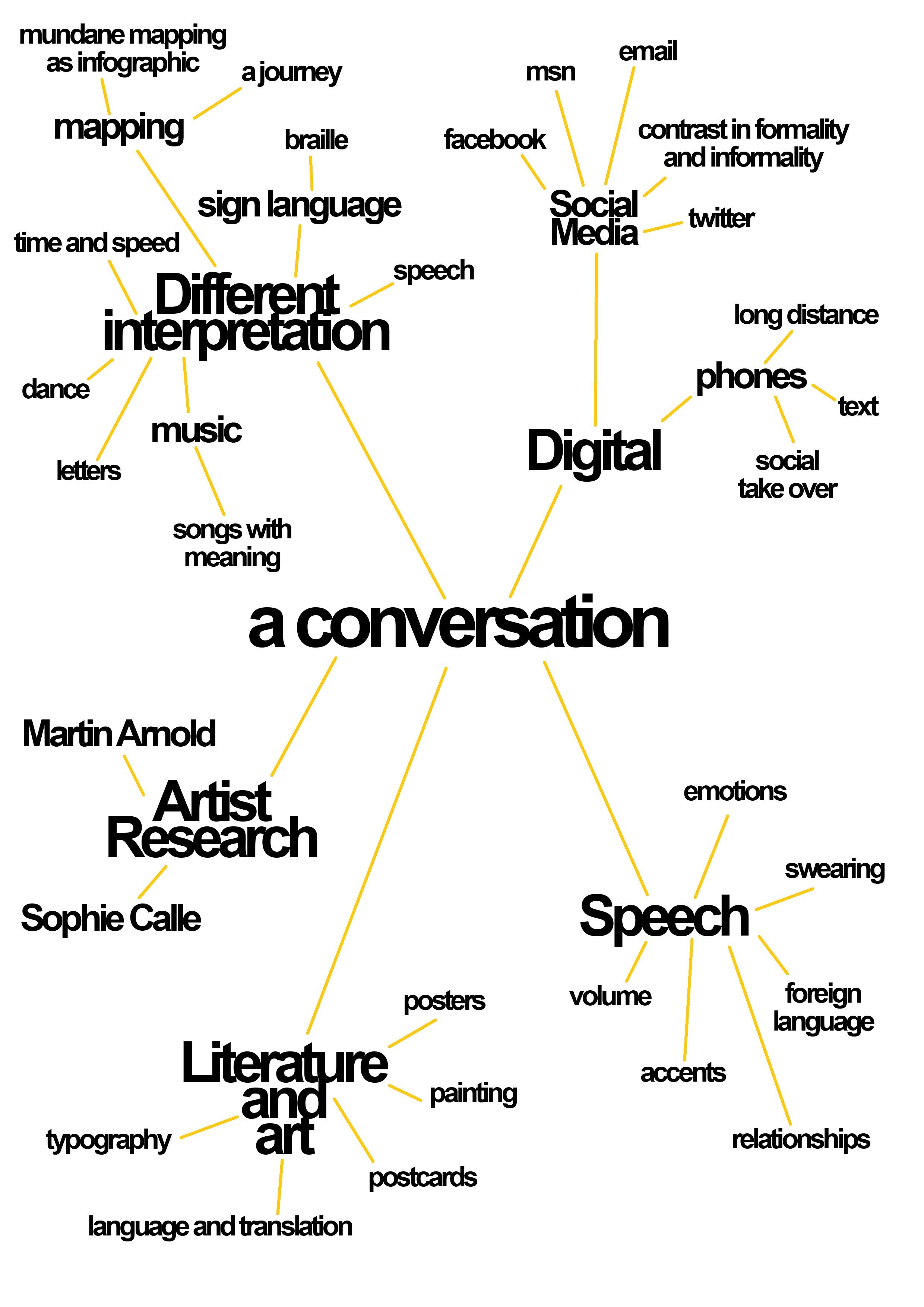 A Conversation