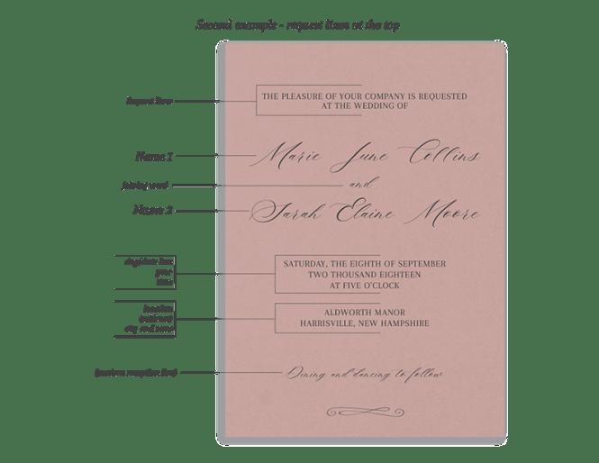 How To Word A Wedding Invitation Lauren Yvonne Design