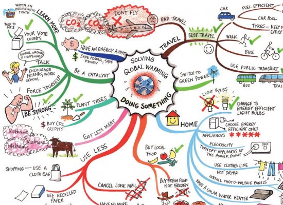 Interesting Infographics For Your Inspiration