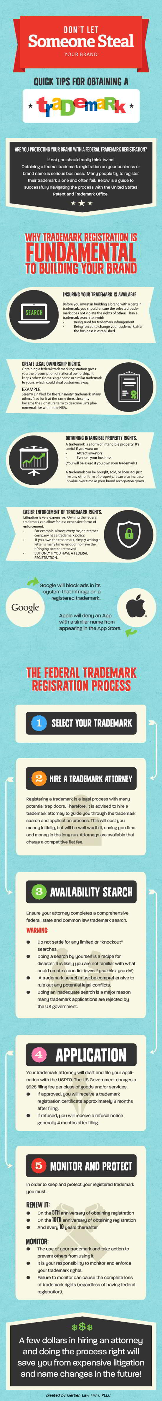 09 Quick Tips for Obtaining a Trademark [infographic]