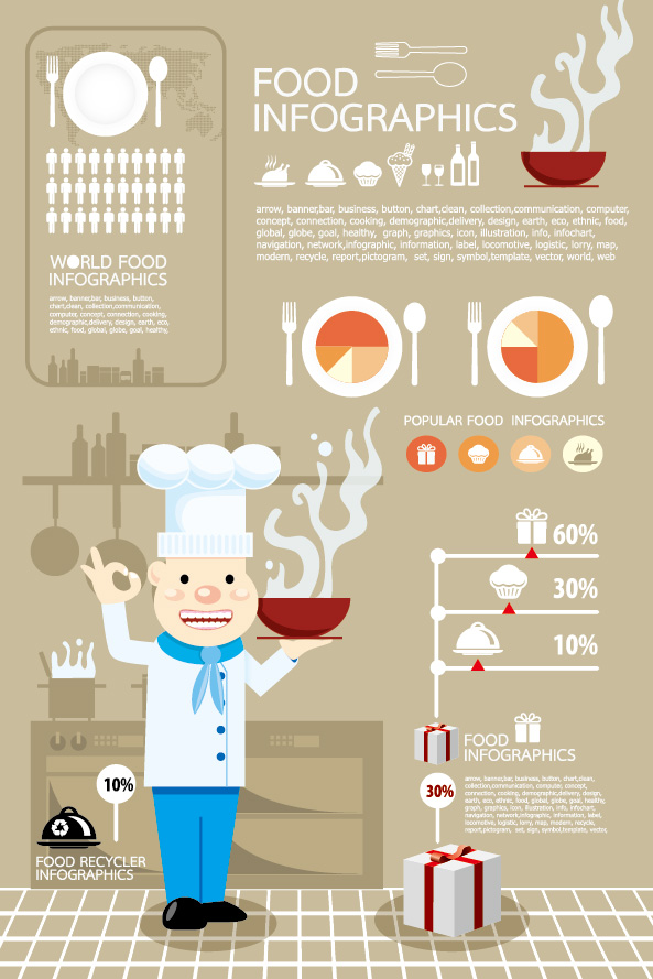 Elements of Food Infographic kit