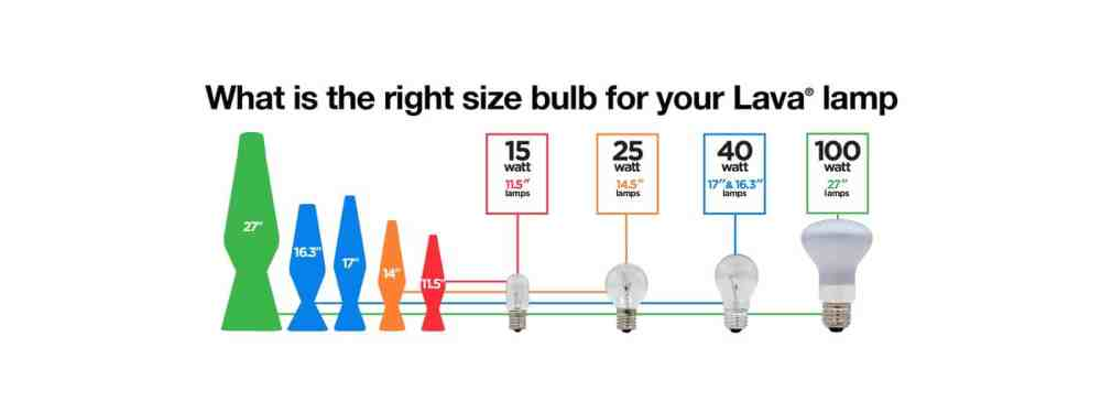 medium resolution of bulb size chart 2017