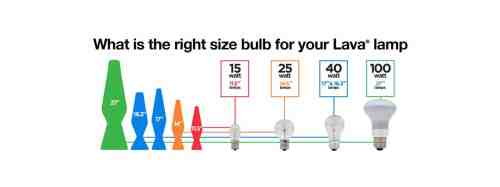 small resolution of bulb size chart 2017