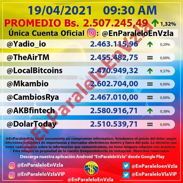 laverdaddemonagas.com dolar today en venezuela precio del dolar lunes 19 de abril de 2021 1