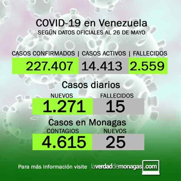 covid 19 en venezuela 25 casos en monagas este miercoles 26 de mayo de 2021 laverdaddemonagas.com covidflyer2605
