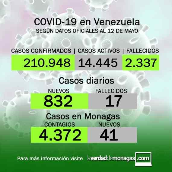 covid 19 en venezuela 41 casos en monagas este miercoles 12 de mayo de 2021 1