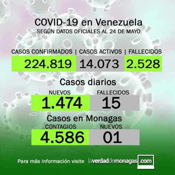 covid 19 en venezuela un caso positivo en monagas este lunes 24 de mayo de 2021 1