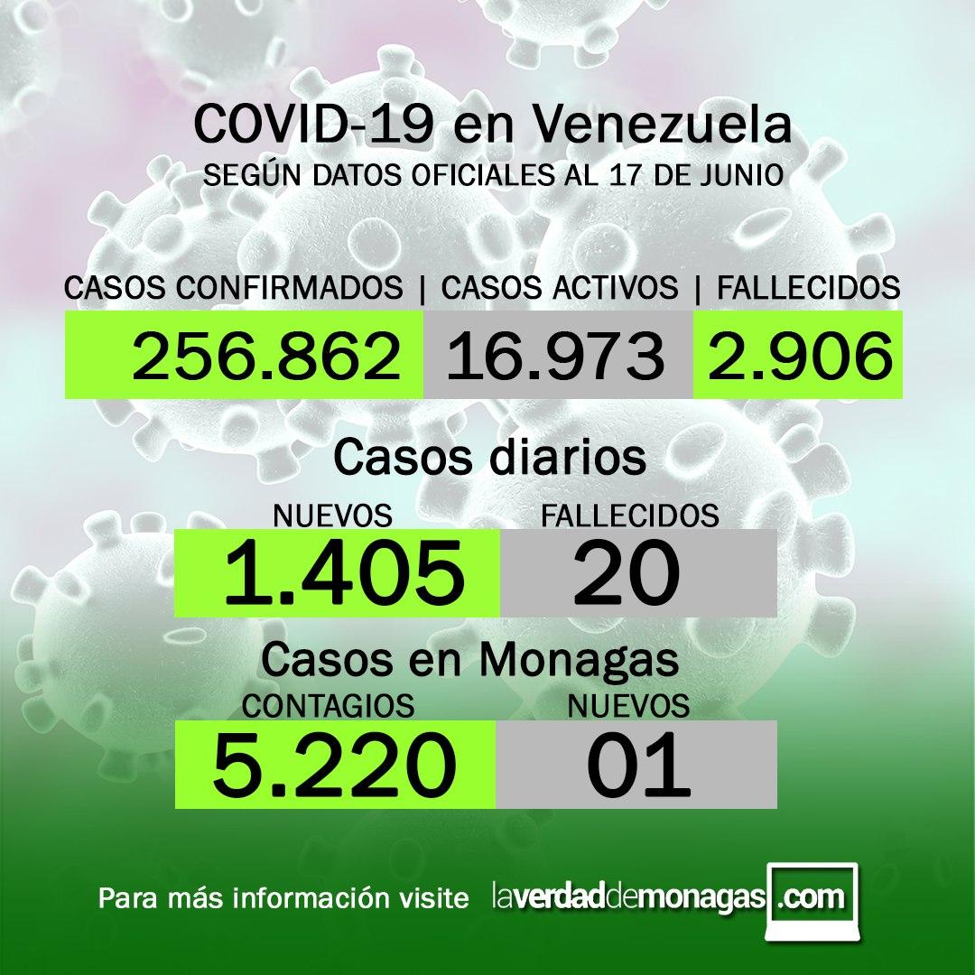 covid 19 en venezuela un solo caso en monagas este jueves 17 de junio de 2021 laverdaddemonagas.com flyer 1706