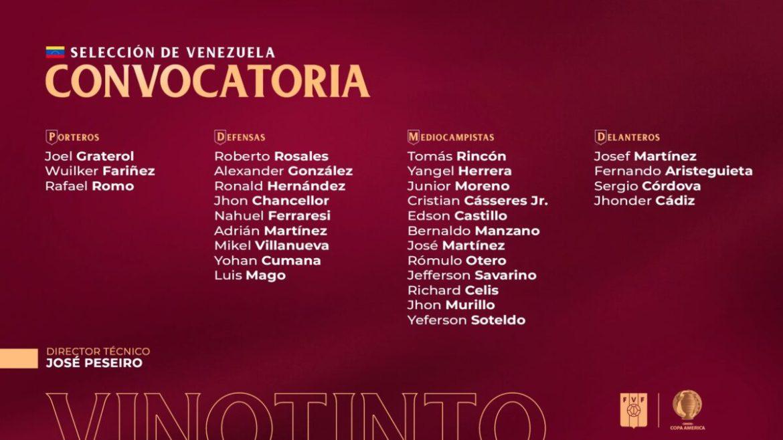 estos son los convocados de venezuela para la copa america laverdaddemonagas.com e3jgnjrwqaixc3d