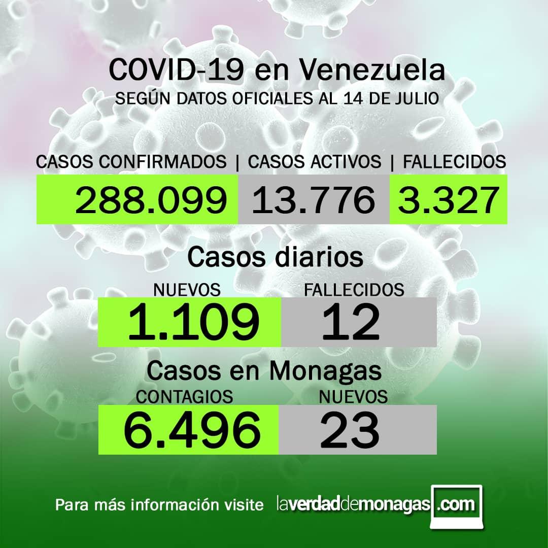 covid 19 en venezuela 23 casos en monagas este miercoles 14 de julio de 2021 laverdaddemonagas.com flyer 1407