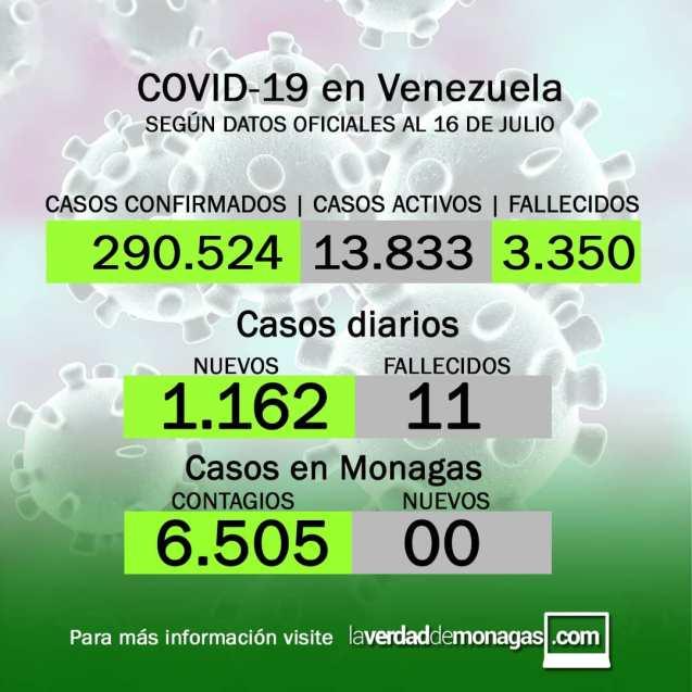 covid 19 en venezuela monagas sin casos este viernes 16 de julio de 2021 laverdaddemonagas.com flyer1707