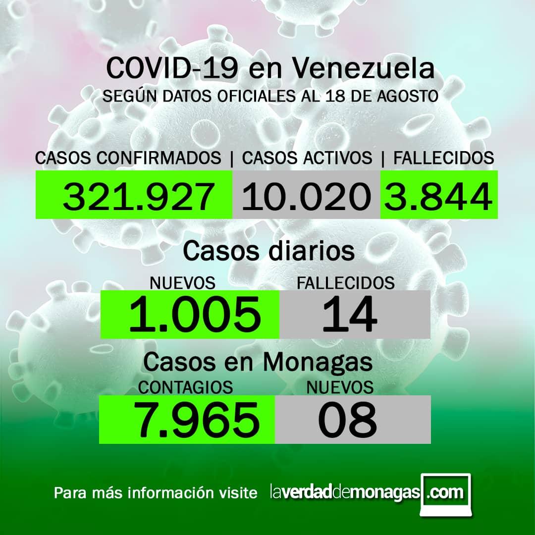 covid 19 en venezuela 8 casos en monagas este miercoles 18 de agosto de 2021 laverdaddemonagas.com flyer 1808