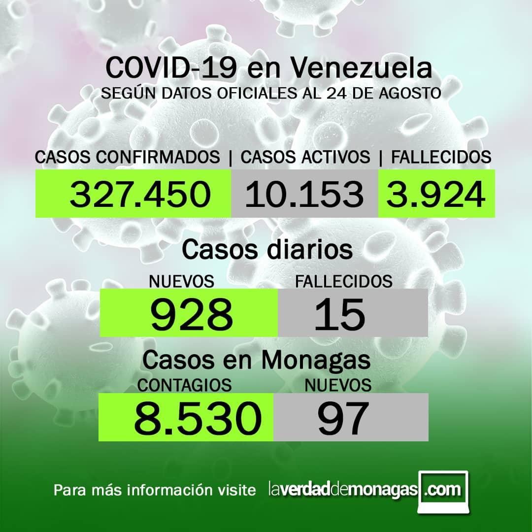 covid 19 en venezuela 97 casos en monagas este martes 24 de agosto de 2021 laverdaddemonagas.com flyer 2408