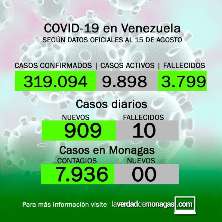covid 19 en venezuela monagas sin casos este domingo 15 de agosto de 2021 laverdaddemonagas.com flyer 1508