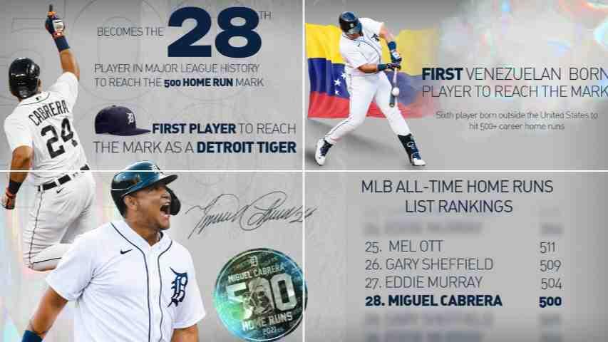 ¡Imparable! Miguel Cabrera es el bateador 28 de la historia con 500 jonrones
