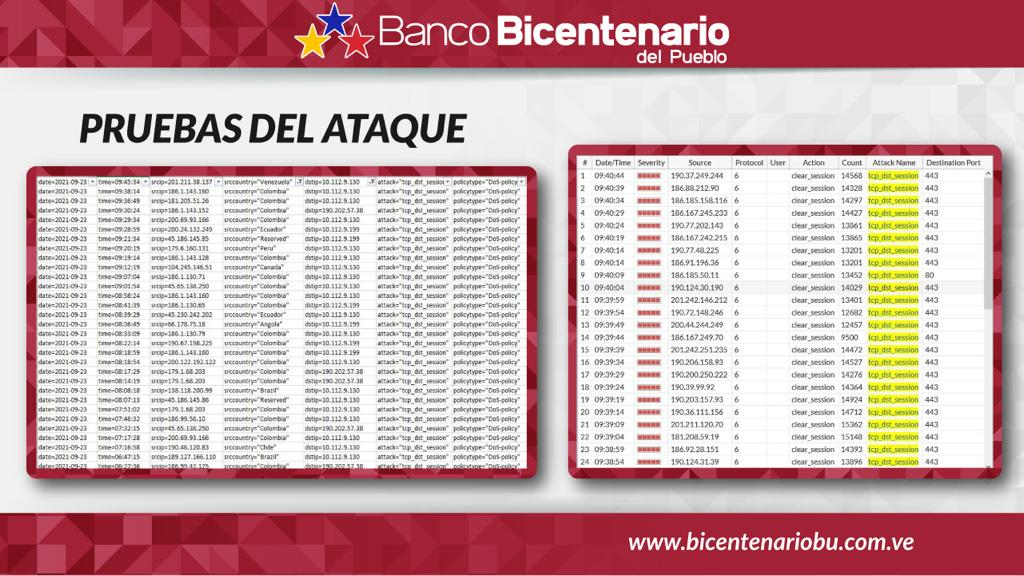 Banco Bicentenario denuncia ataques a su plataforma digital
