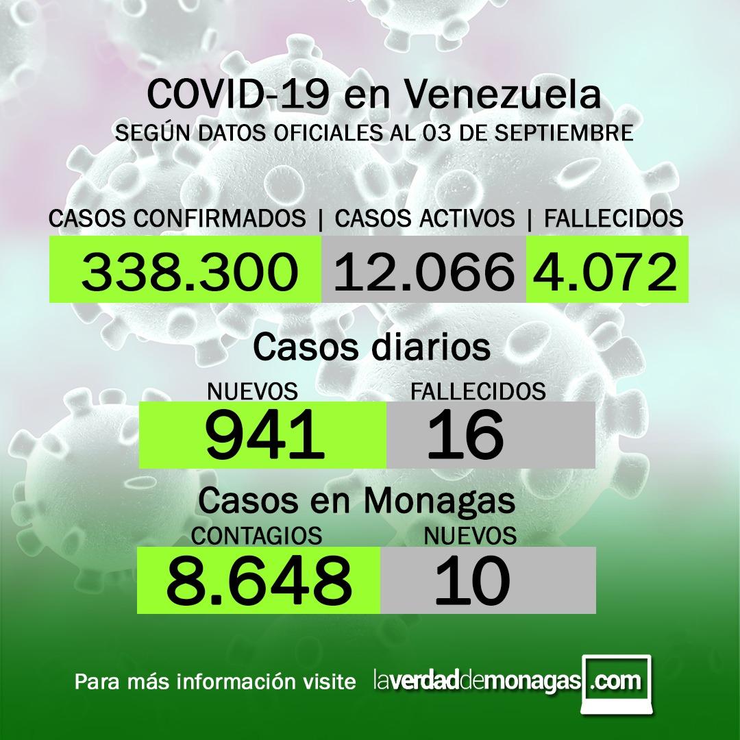 covid 19 en venezuela 10 casos en monagas este viernes 3 de septiembre de 2021 laverdaddemonagas.com flyer covid 0309