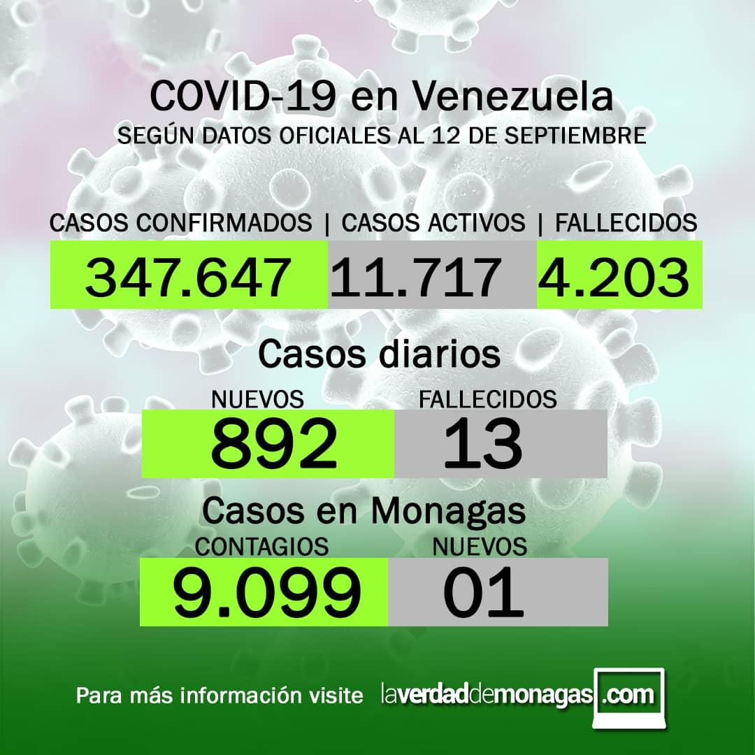 covid 19 en venezuela un caso en monagas este domingo 12 de septiembre de 2021 laverdaddemonagas.com flyer 1209