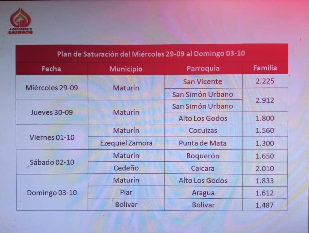 gasmaca distribuira mas de 18 mil bombonas en cinco municipios laverdaddemonagas.com gas 4