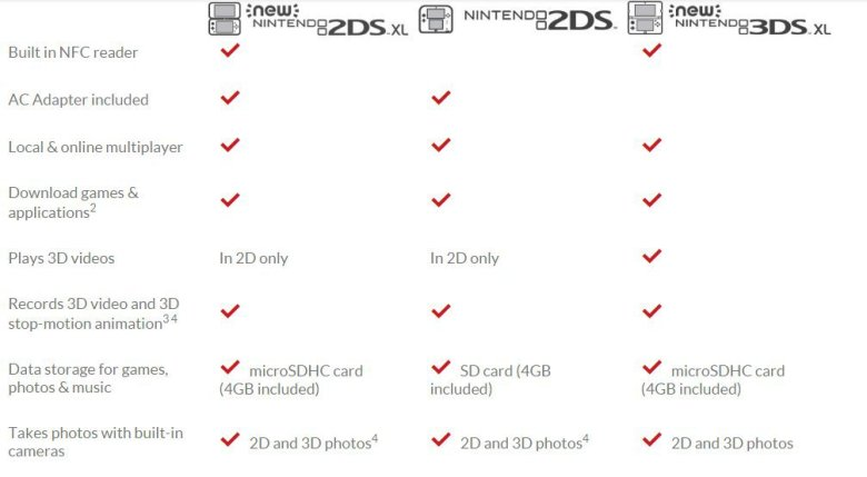 new_nintendo_3ds_features