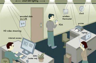 Li-Fi протестировали в реальных условиях и он оказался в 100 раз быстрее чем Wi-Fi