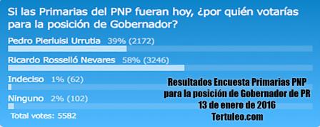 resultados-encuesta-pnp-2016-gobernador