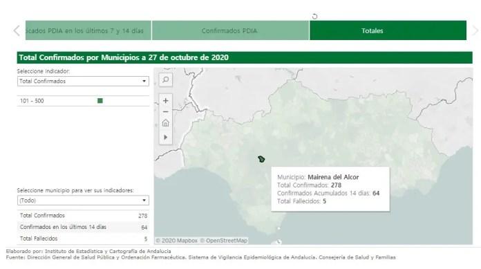 Los datos del coronavirus que ofrece la Junta de Andalucía son erróneos 1