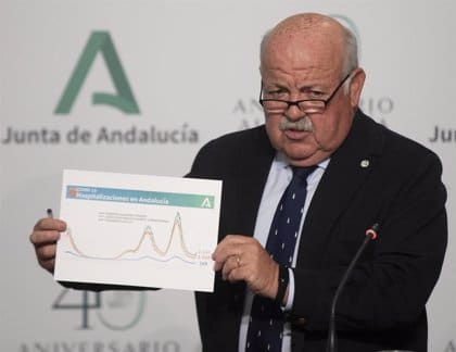 aguirre riesgo andalucia mes