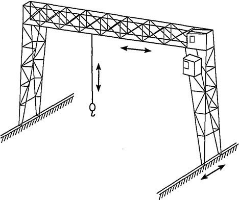 Overhead Crane Hook Diagram Winch Diagram Wiring Diagram