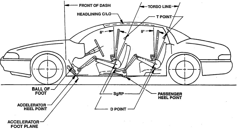 auto mobile front end diagram 12v hydraulic pump solenoid wiring motor vehicle dimensions figure 2 reference points
