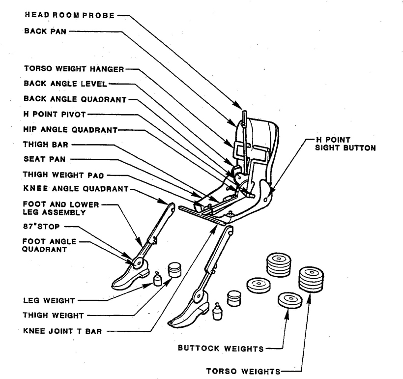 (R) DEVICES FOR USE IN DEFINING AND MEASURING VEHICLE