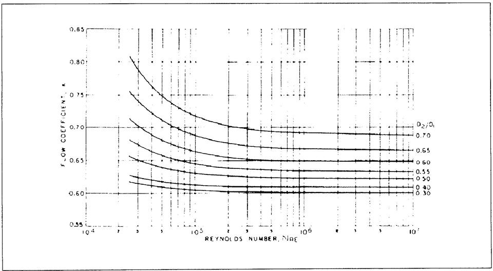 HVAC AIR DUCT LEAKAGE TEST MANUAL