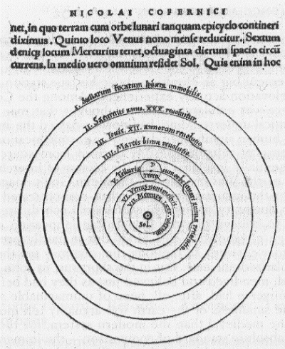 Trial of Galileo: Selected Images