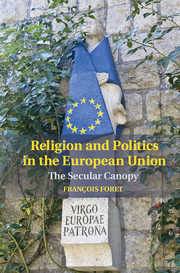 Religion and Politics in the EU
