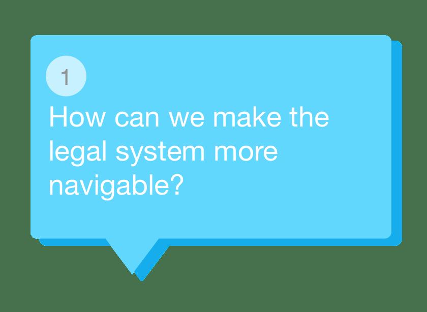 Legal Design Challenges - Navigable legal system