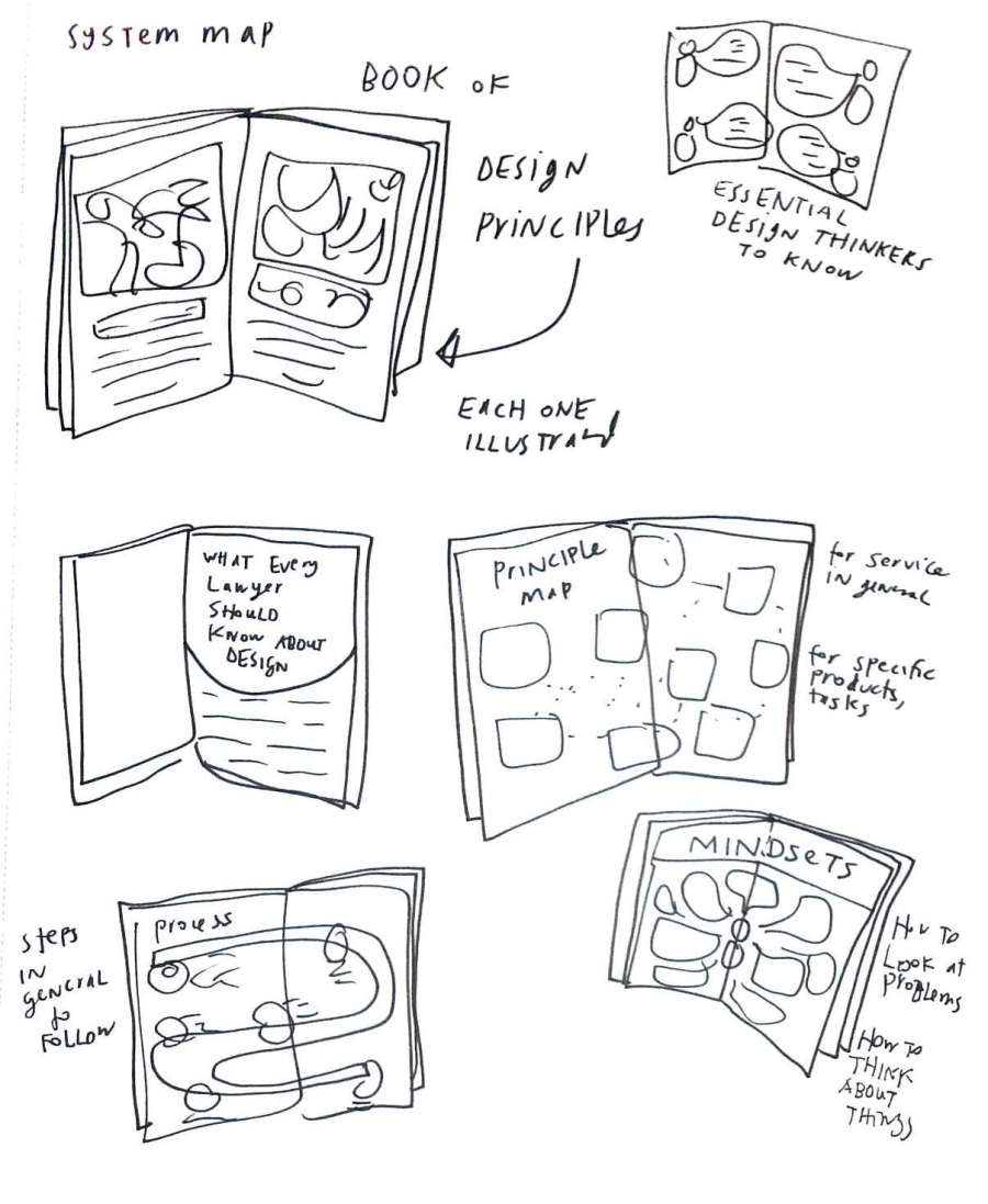 Another sketch of what this book might be