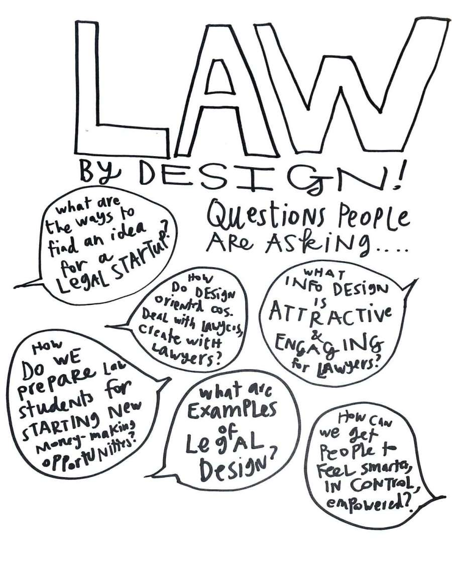 Law By Design Question