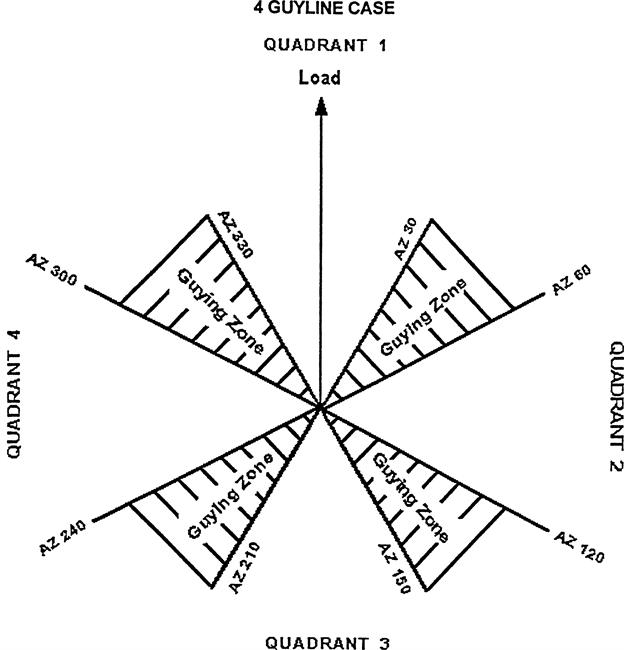 Sony Xplod Cdx 710 Wiring Diagram