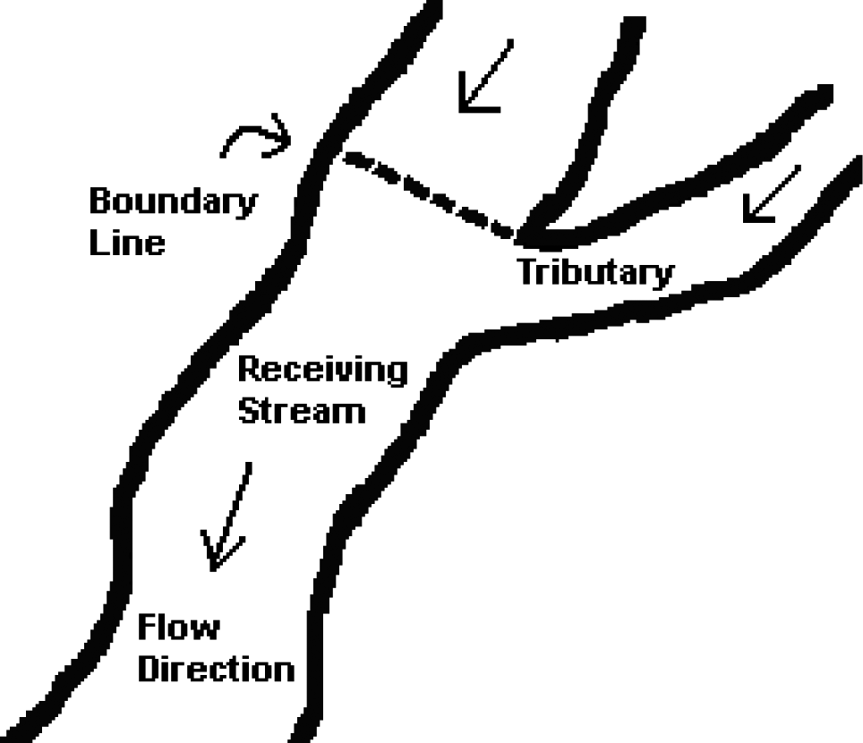 figure 10 where the boundary is located if a tributary