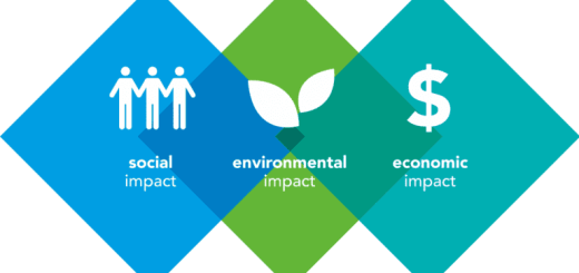 Sustainable Development and Bangladesh Bank
