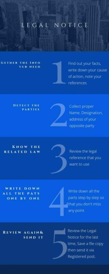 Write your legal notice