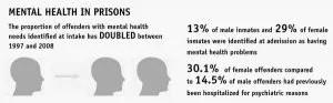 Mental Health Court 2