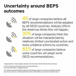 EY-BEPS-08-uncertainty-around-BEPS-outcomes