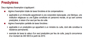 Quebec municipalities. Religious. Property tax exemptions
