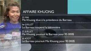 Lu Chan Khuong II